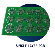PCB Machine Manufacturers India,Printed Circuit Boards,PCB